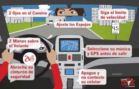 Spanish Car Insurance